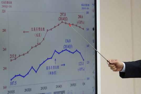 Taiwan's Central Bank Governor Perng Fai-nan points at a market property price chart during a news conference in Taipei