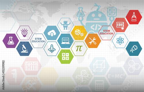 Science Technology Engineering Math Stem Autos Post