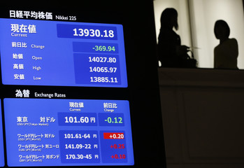 An electronic board shows the Nikkei share average and the Japanese yen's exchange rate against the U.S. dollar and mojor foreign currencies at the Tokyo Stock Exchange in Tokyo
