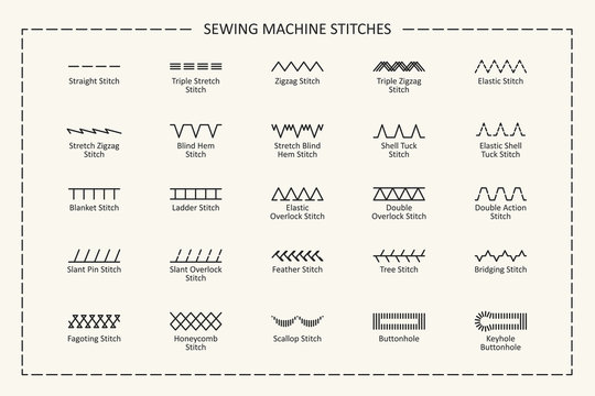 Sewing machine stitches with titles