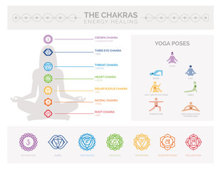 Chakras and energy healing