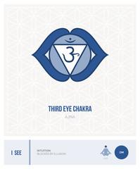 Thid eye chakra Ajna