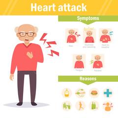 Heart attack. Symptoms