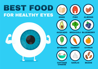 Best food for healthy eye. Strong eyeball character. Vector flat cartoon illustration icon. Isolated on blue backgound. Health food, diet, products, nutrition, nutriment infographic concept