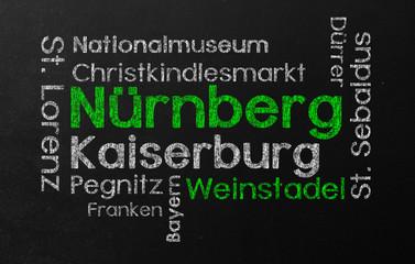 Nürnberg Wordcloud Schlagwortwolke