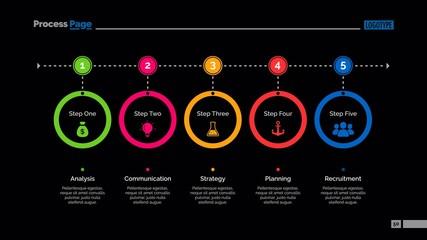 Five Step Process Chart Slide Template