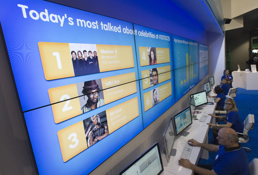 The Social Media Command Center software, powered by the Salesforce Marketing Cloud, monitors and displays social media traffic during the first day of the Consumer Electronics Show (CES) in Las Vegas