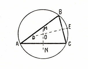 Circumscribed circle of a triangle