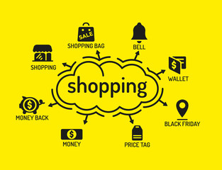 Shopping Chart with keywords and icons on yellow background