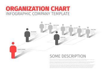 Organizational Chart Layout
