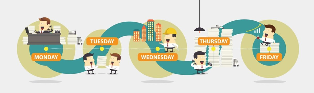 Successful Businessman in Seven Days Work Week Timeline, Business idea concept
