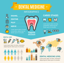 Dental Medicine Health Care Infographic Banner Card. Vector