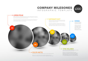 Overlapping Circles Timeline Layout