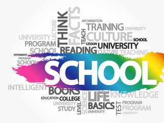 SCHOOL word cloud collage, education concept background