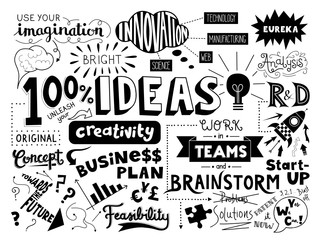 """IDEAS"" Hand Lettering Poster"