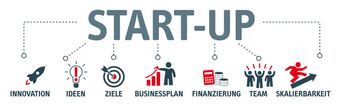 Banner Startup Piktogramme