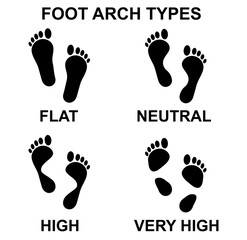 Foot arch types vector icon set.