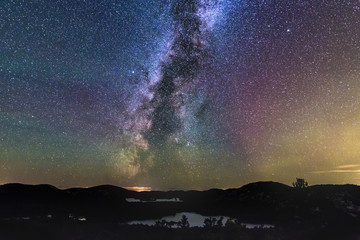 orthern Lights (Aurora Borealis) and the Milky Way Galaxy Above a Mountain Lake in Amazing Colorful Night Sky