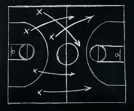Basketball play tactics strategy drawn on chalk board.Top view