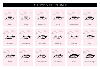 types of eyeliner