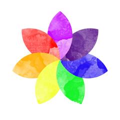 7 Colors of Chakra Lotus Watercolor