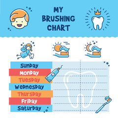 Teeth Brushing Incentive Chart, child dental poster
