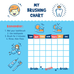 Teeth Brushing Incentive Chart. Teeth cleaning, child dental poster thin line art icons