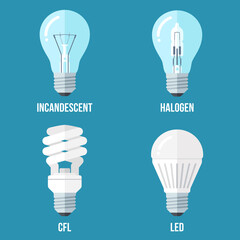 Electric light types