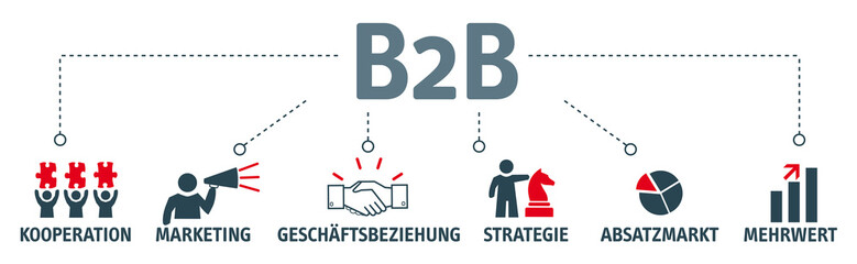 Banner business-to-business Konzept