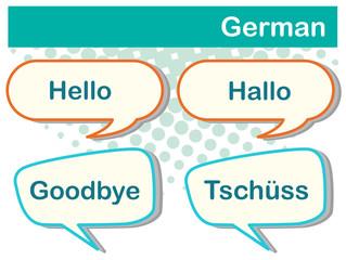Greeting words in German languange