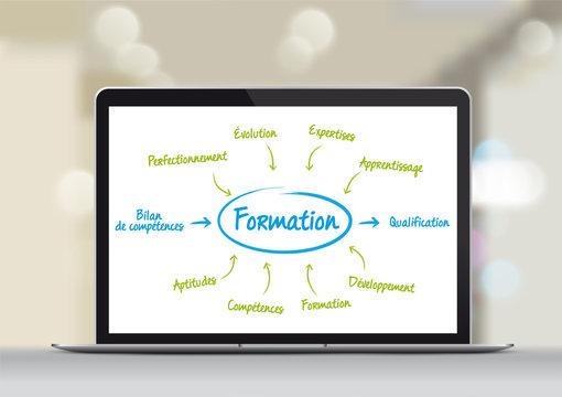 Formation Professionnelle - Formation en ligne