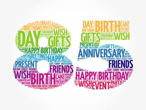 Happy 85th birthday word cloud collage concept