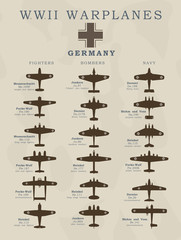 World War II warplanes in vector silhouette line illustrations by coutries, America, Great Britain, Germany, Japan