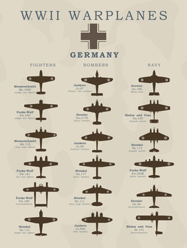 World War II warplanes in vector silhouette line illustrations by coutries Nazi Germany