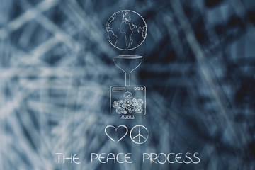 machine connected to planet earth producing peace and love symbols