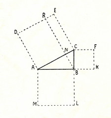 Pythagorean theorem - the sum of the areas of the two squares on the legs equals the area of the square on the hypotenuse