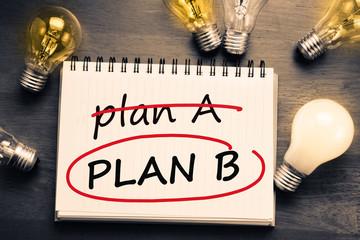 Plan B Fototapete