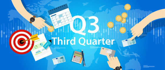 third quarter business report target corporate financial result Q3 Fotomurales