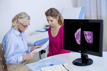 Doctor explaining to a patient the result of her mammogram