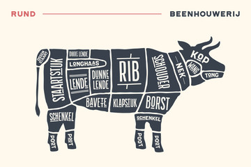 Meat cuts. Poster Butcher diagram and scheme - Beef. Vintage hand-drawn black and white typographic with text on Dutch. Diagrams for butcher shop, design for restaurant or cafe. Vector Illustration
