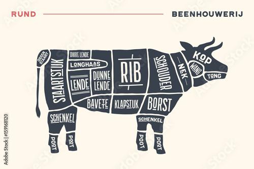 500_F_159168120_xAzP5w7LwQPyyTqAntHNWn0YZUnCDLX1 meat cuts poster butcher diagram and scheme beef vintage hand
