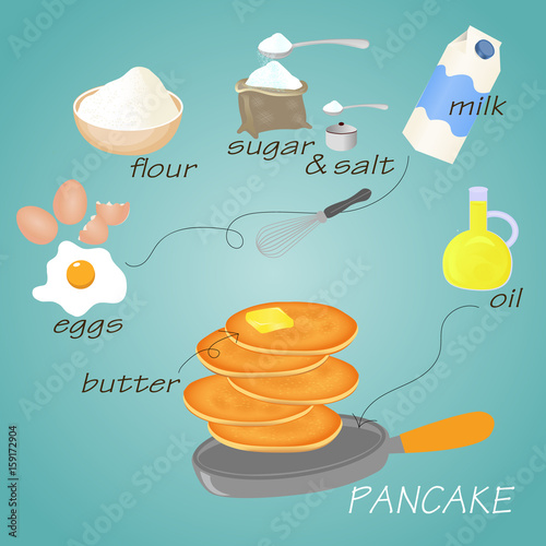 What dessert can i make with flour sugar eggs milk and butter
