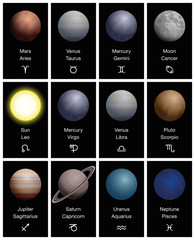 Zodiac signs with realistic planets, plus corresponding names and symbols - astrology and astronomy combined - three-dimensional vector illustration.