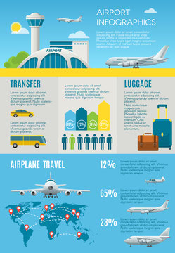 Air travel infographic with airport building, plane, including chart, icons and graphic elements. Flat style design. Vector illustration.
