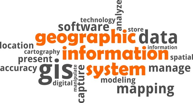 word cloud - geographic information system