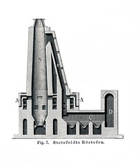 Stetefeldt roasting furnace (from Meyers Lexikon, 1896, 13/118/119)