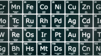 Search photos zoomed in periodic table of the elements closeup front urtaz Images