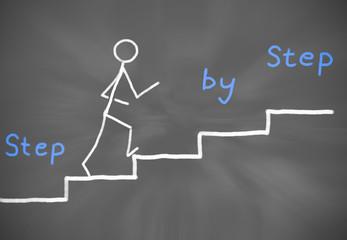 Step  by Step career