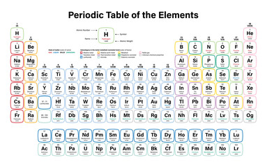 Search photos actinides for Table of elements 85