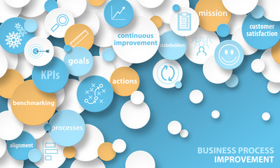 BUSINESS PROCESS IMPROVEMENT (BPI) Vector Concept Banner